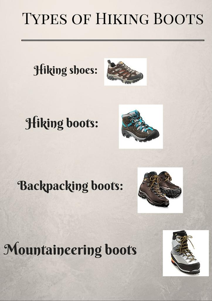 Best Types Of Hiking Boots