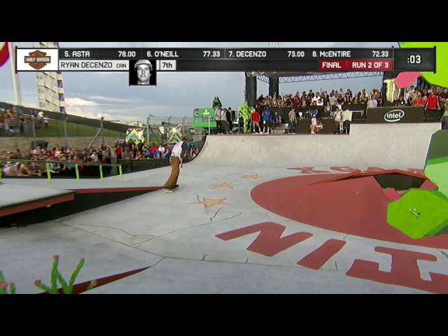 Ryan Decenzo X Games Austin 2016 Winning Run