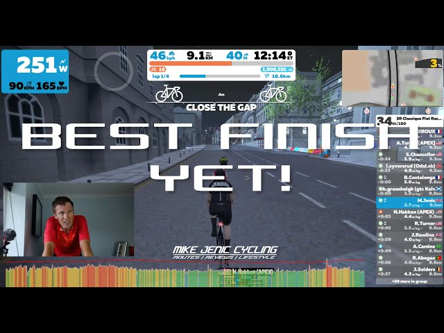 Best Finish - Zwift Race