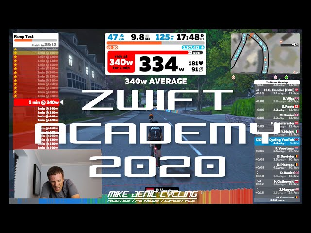 Zwift Academy - Ramp Test