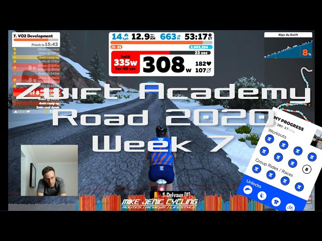 Zwift Academy - Week 7