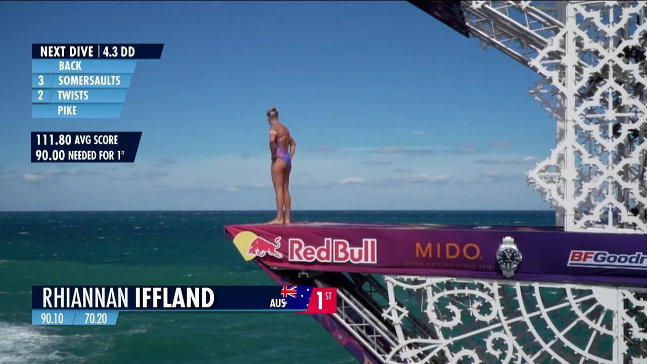 Cliff Diving 2021 – Puglia - Winning Dive (Women)